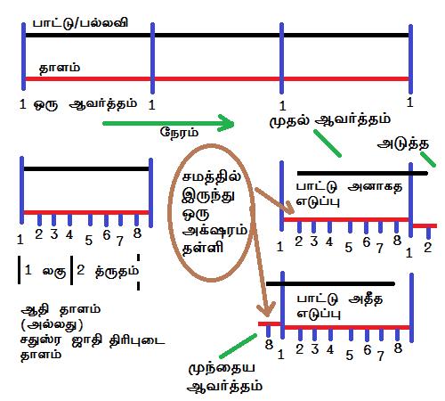 rtp-pallavi-11
