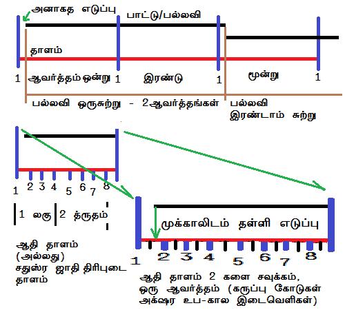 rtp-pallavi-12